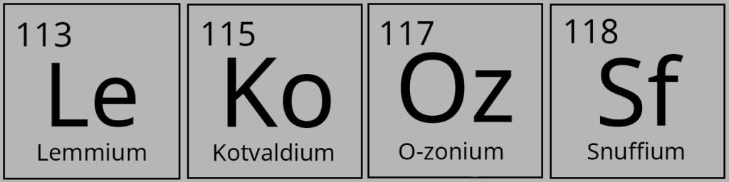 prvky